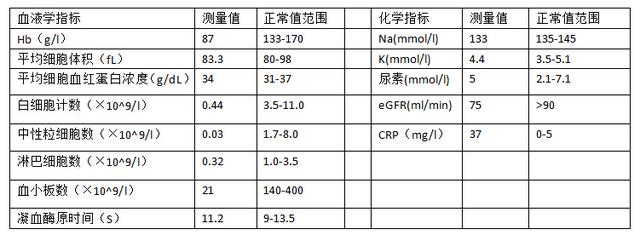 血液学检查2.jpg