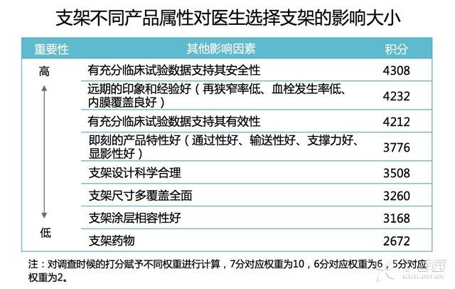 【转载】现时选用国产心脏支架比例较高 - liusongjifan2 - liusongjifan2的博客