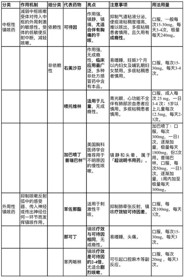 武汉江汉博仕医院 肛瘘手术疼吗痛苦吗