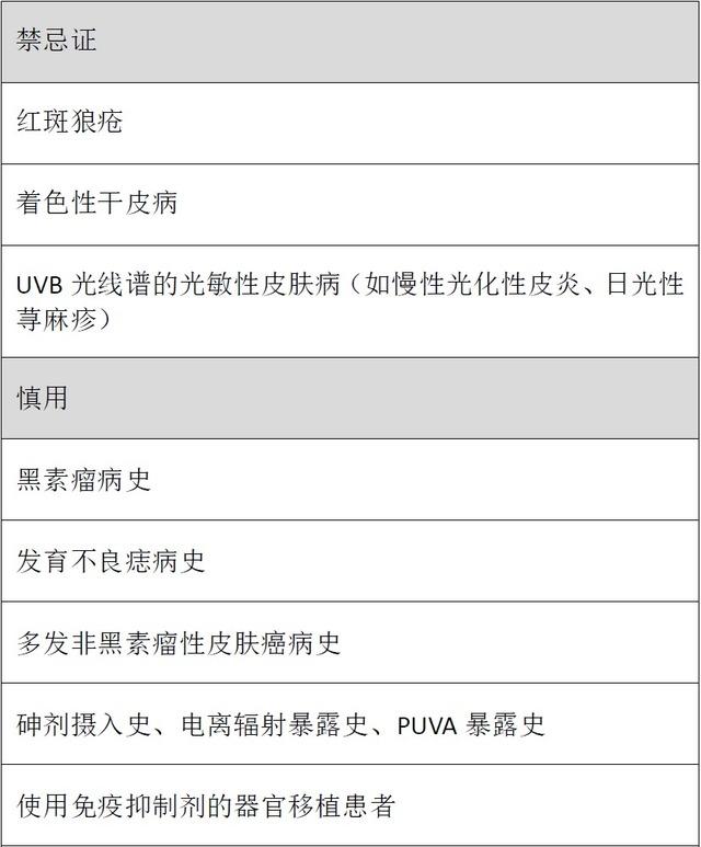 银屑病光疗有作用吗 实践攻略:UVB光疗与银屑病