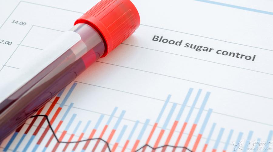 测血糖插图-900.jpg