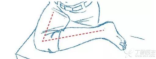 2拉伸臀中肌和臀小肌2.png