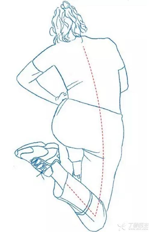 4拉伸阔筋膜张肌2.png