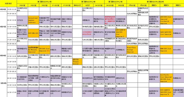第 18 届全国临床肿瘤大会会议日程