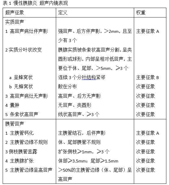 胰腺表1.JPG