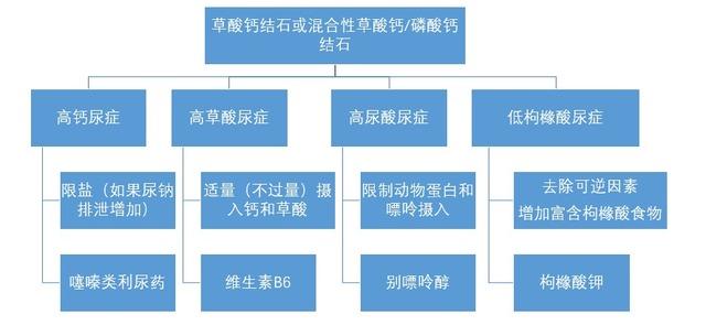 图 1.png