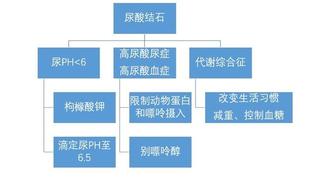 图 2.png